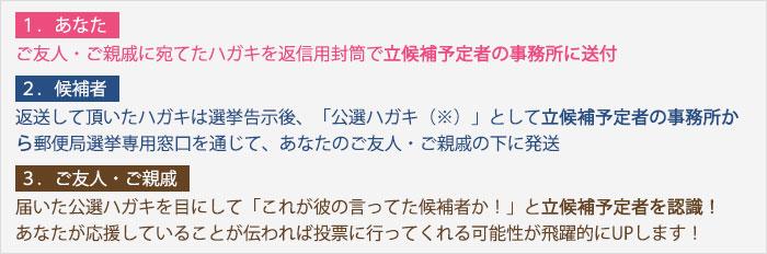 letter_taro_08